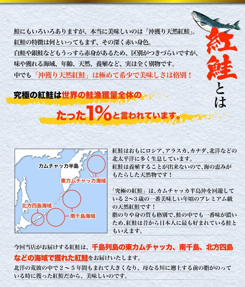 紅鮭とは 究極の紅鮭は、世界の鮭漁獲量全体の中のたった1%!