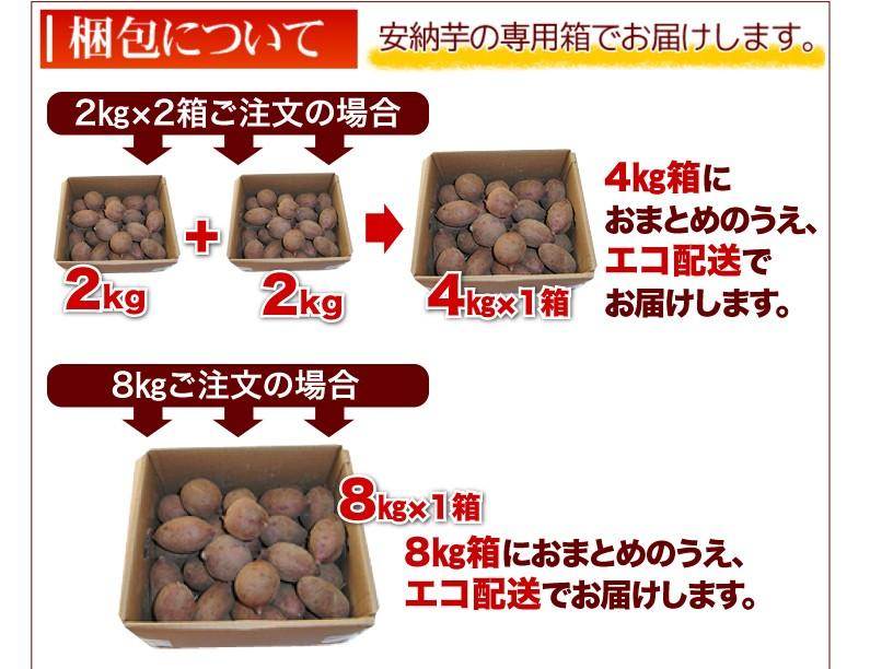 梱包について 安納芋の専用箱でお届けします。