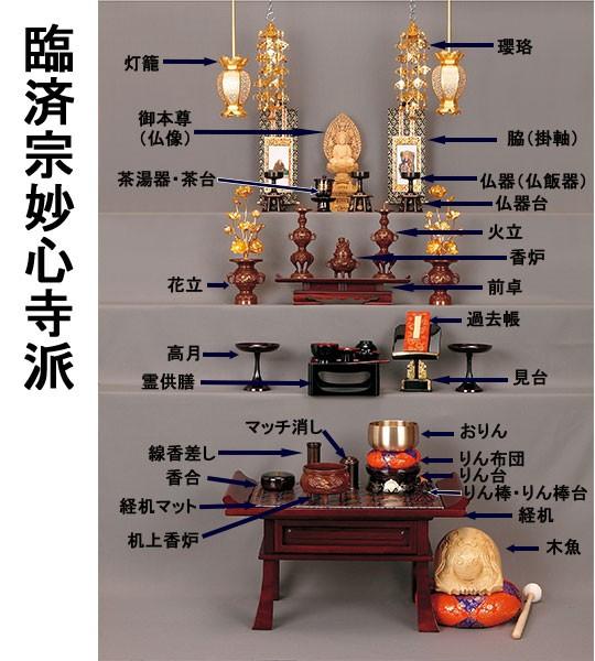 臨済宗妙心寺派の仏具並べ方