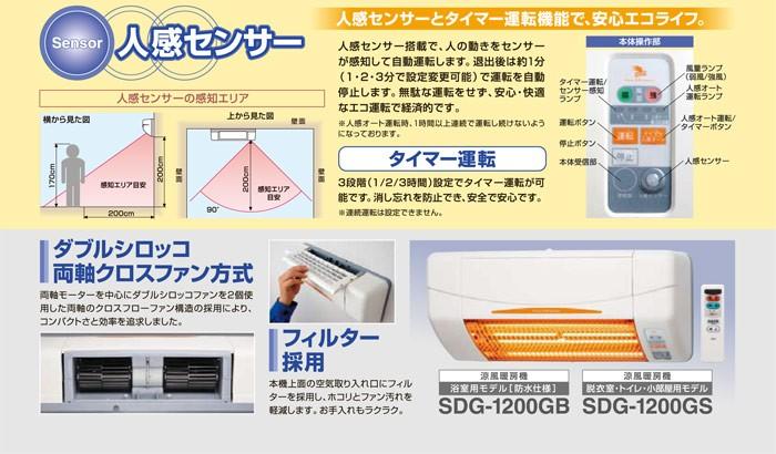 高須産業 涼風暖房機 SDG-1200GS機能3