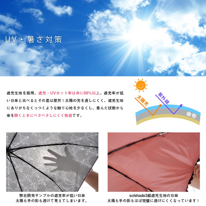 日傘折りたたみ