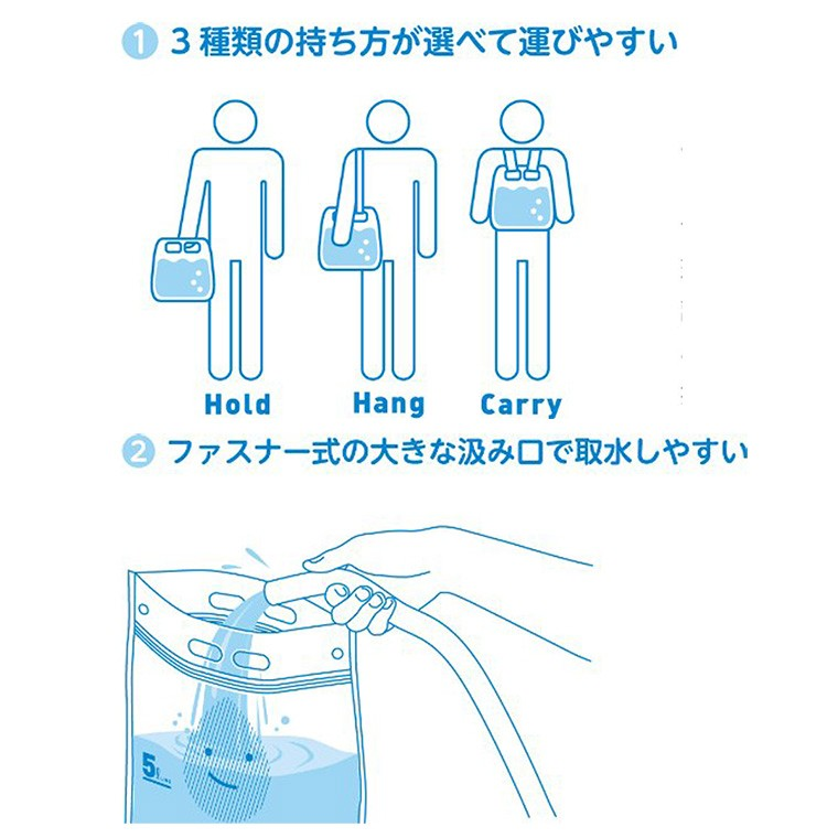 せおう水袋