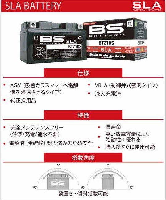 bs battery all guide