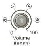 音量ダイヤル