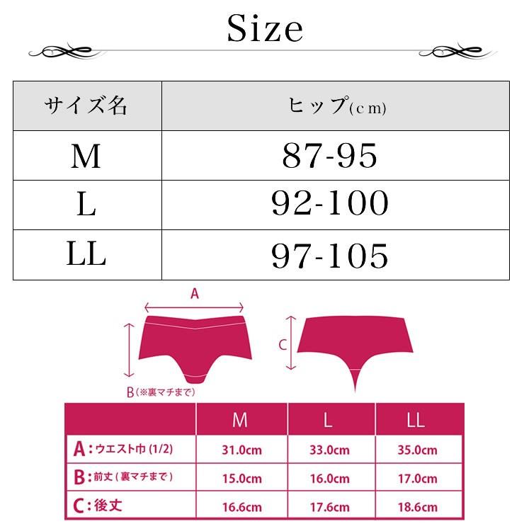 ブラデリスニューヨーク ブラックレーベル ゴッデス パンティのサイズ表