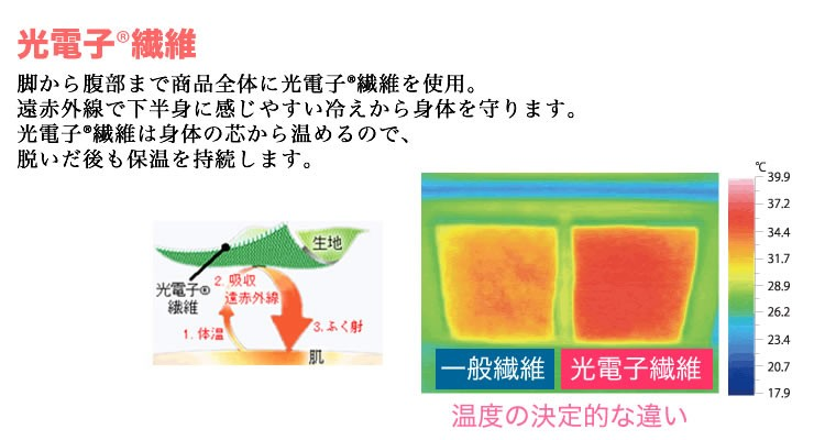 光電子繊維で冷え・むくみを完全対策