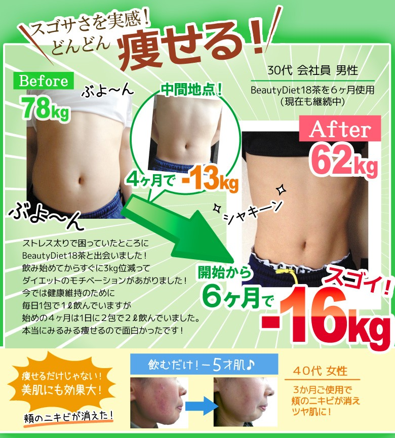 ビューティーダイエット18茶効果絶大-16kg