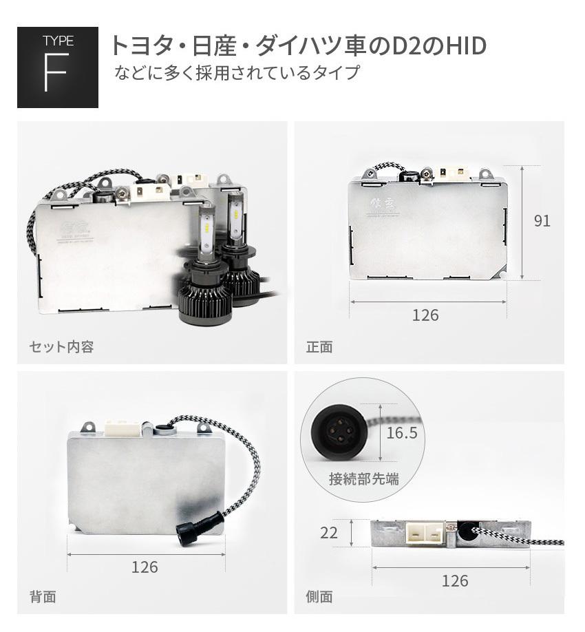 トヨタ・日産・ダイハツ社のD2のHIDに多く採用されているFタイプ