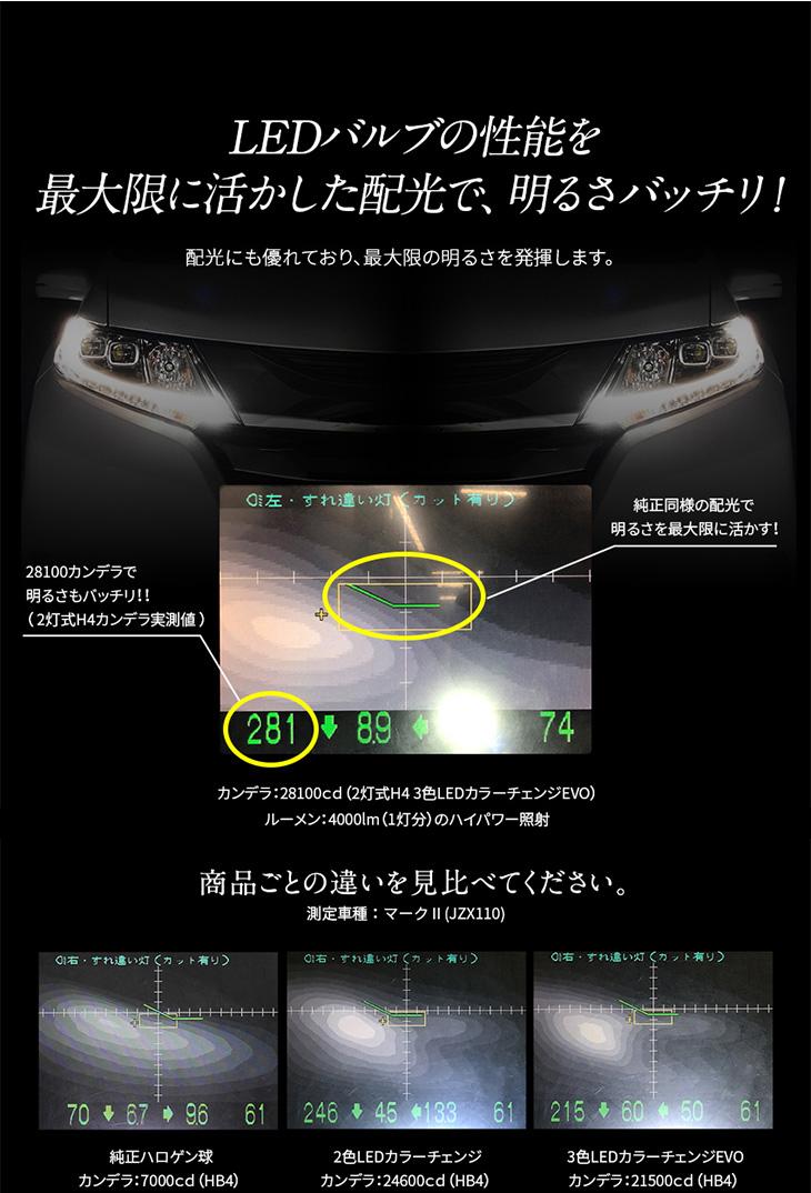 LEDバルブの性能を最大限に活かした配光で明るさバッチリ