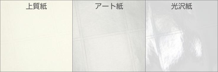 ラベルシール小ロット印刷用紙サンプル:上質紙・アート紙・光沢紙