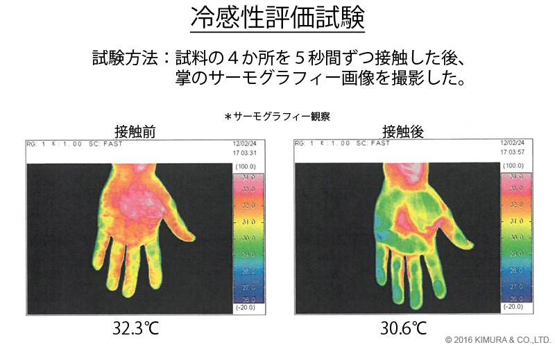 籐敷物の優れた冷却効果はサーモグラフィー試験でもその数値が明らかになっています