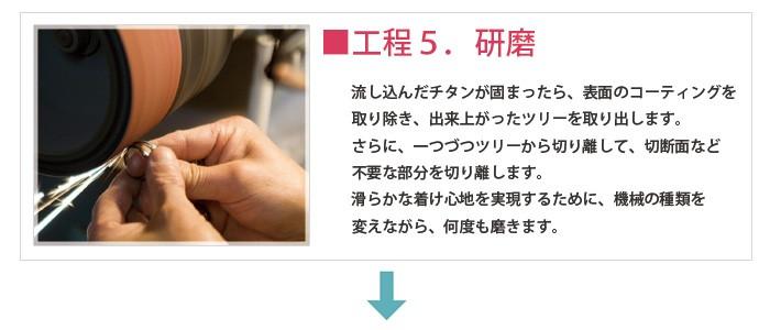 【チタンアクセサリー レジエ】研磨