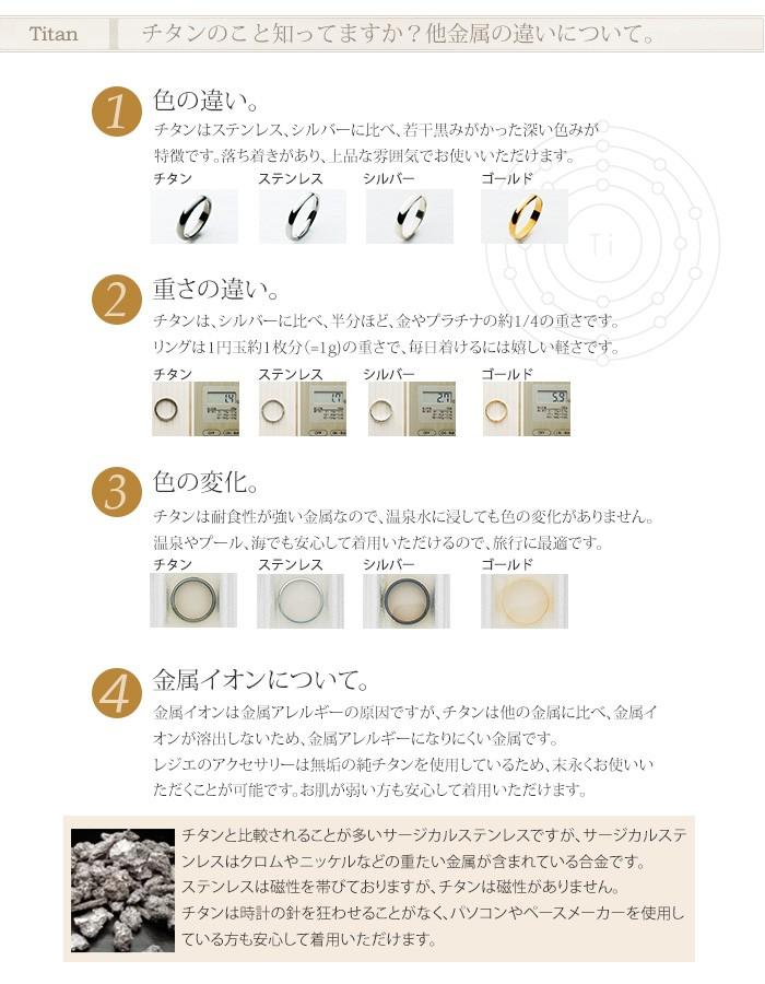 チタンと他金属の比較