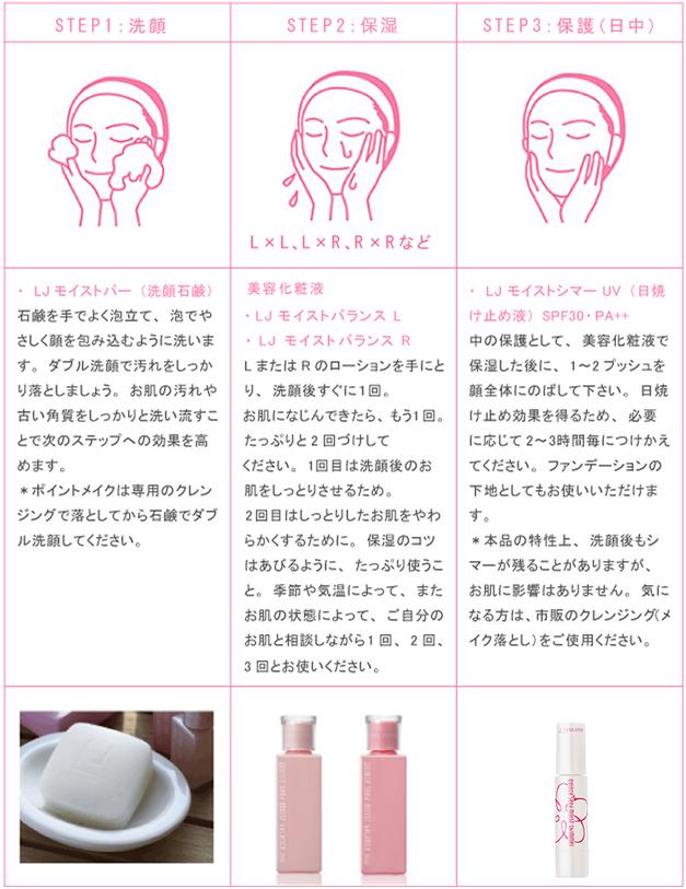 ステップ1:洗顔/ステップ2:保湿/ステップ3:保護