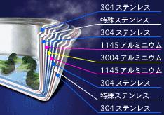 熱効率抜群の全面9層構造