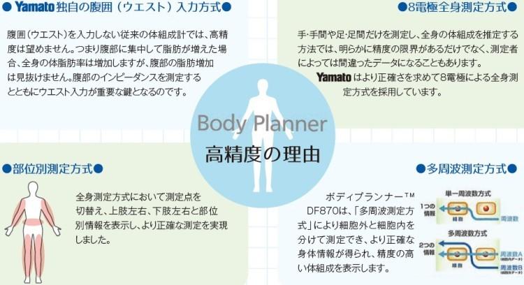 筋量指数を知る方法