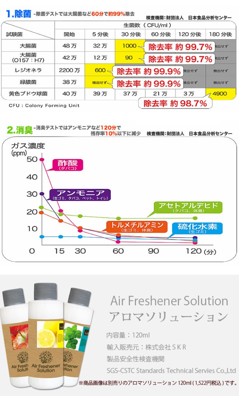 ADIR 空気洗浄機セルバL 8