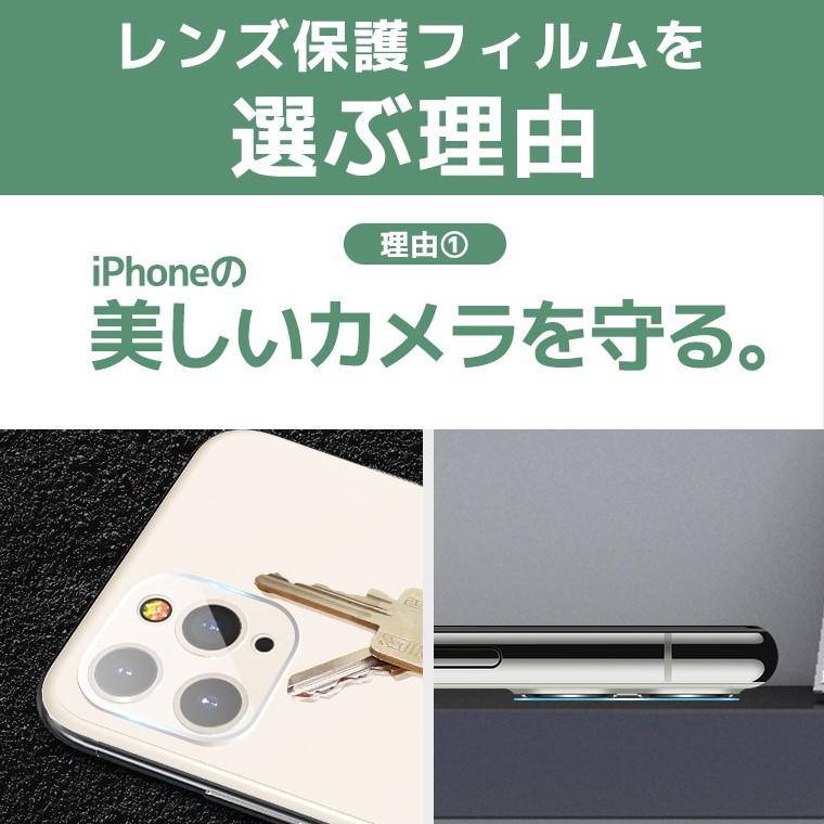 iPhone 11 レンズフィルム