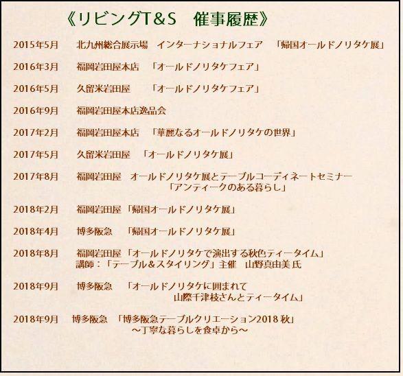 オールドノリタケ催事履歴