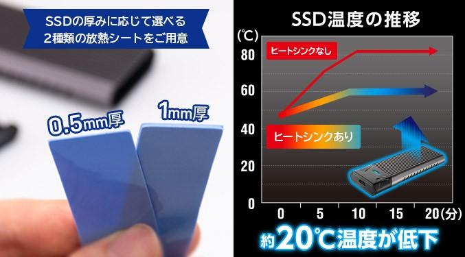 USB3.2 Gen2 Type-C 2.5インチ HDD/SSDケース