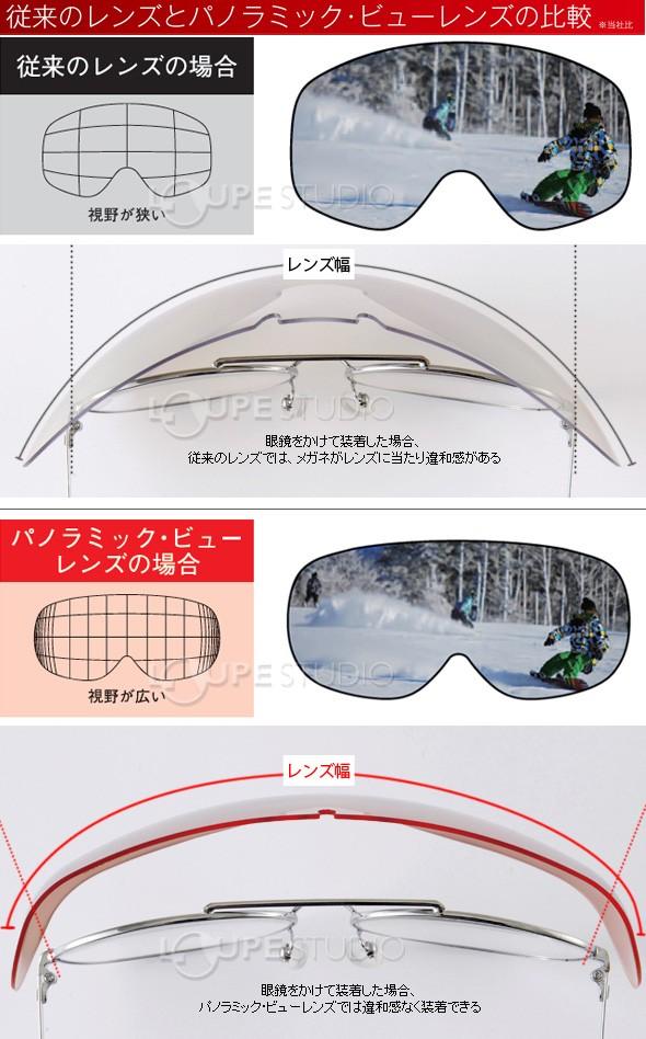 大型メガネにも対応できる、非球面ワイドダブルレンズ「パノラミック・ビューレンズ」を採用