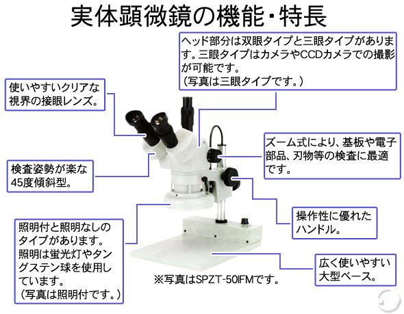 ズーム式実体顕微鏡の特長