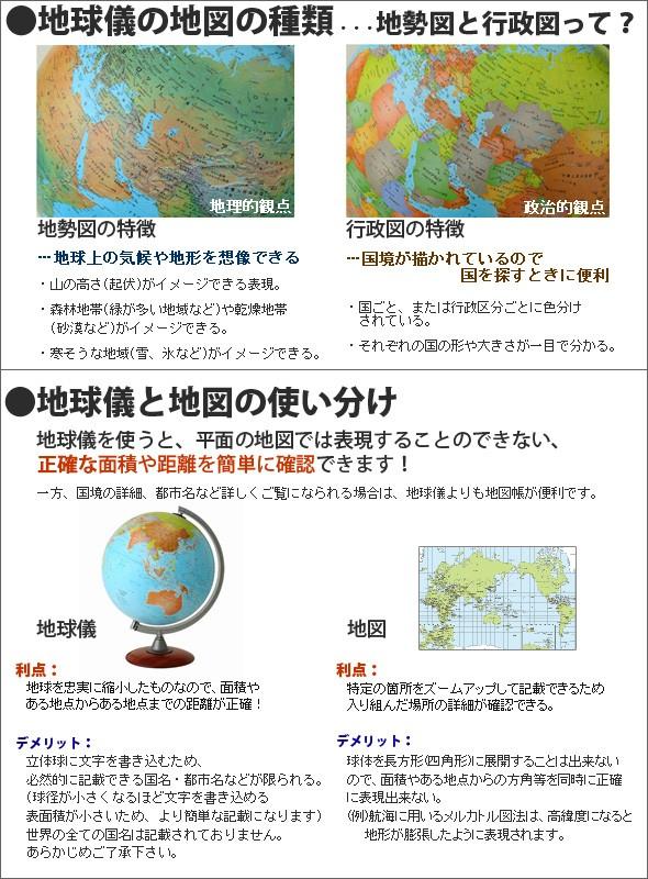 地球儀と地図の違いについて