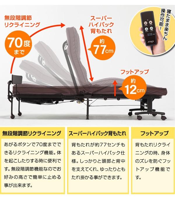 atex 電動ベッド 介護ベッド 折りたたみベッド