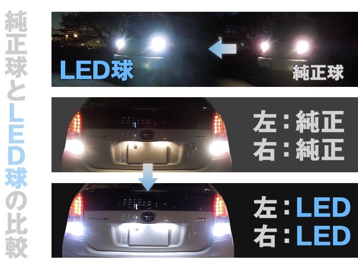 日亜化学工業製LED NSDW570GS-K1と純正球との比較