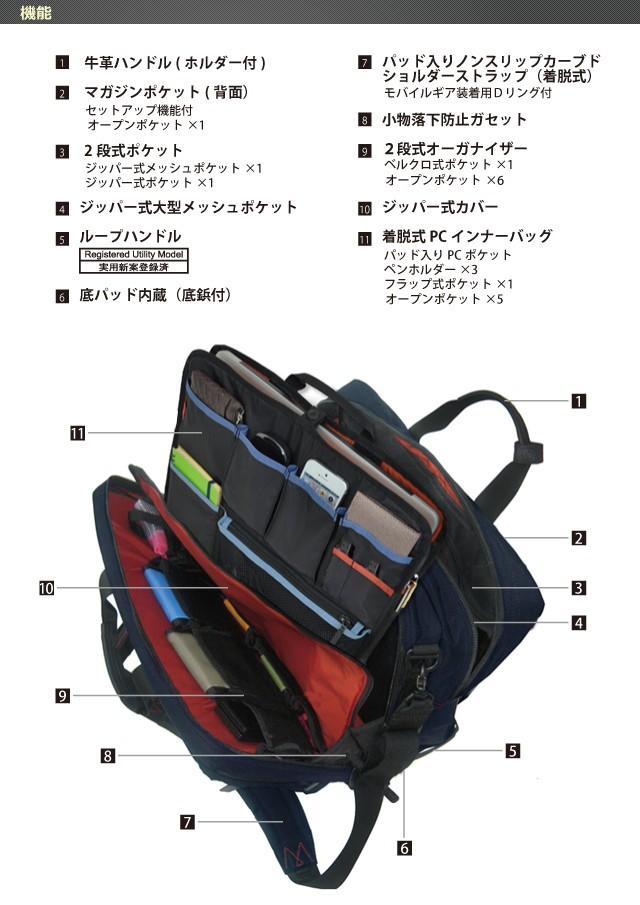 ビジネスバッグのマンハッタンパッセージ 通勤カバン 鞄 かばん 軽量 出張 #8103 スペック画像02