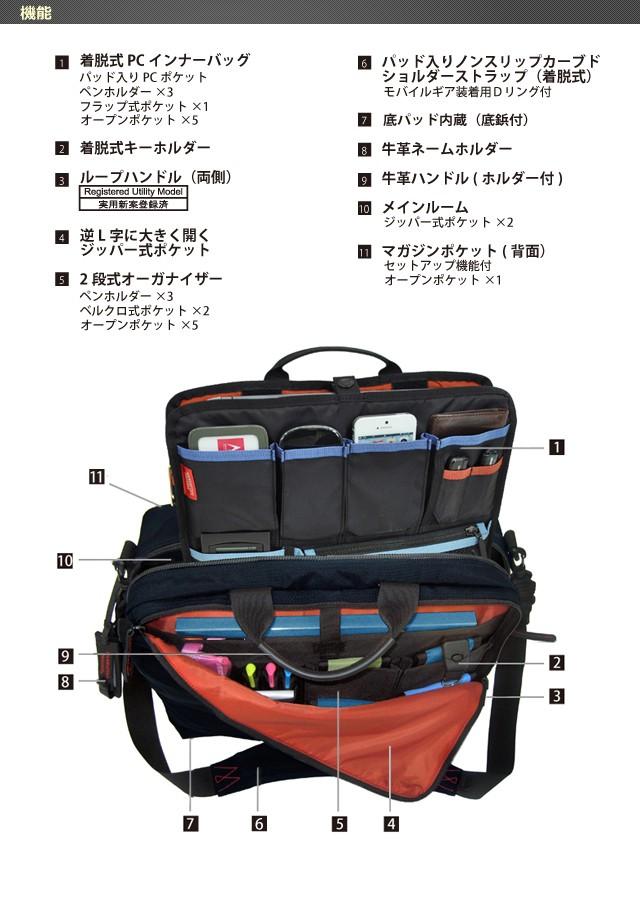 ビジネスバッグのマンハッタンパッセージ 通勤カバン 鞄 かばん 軽量 出張 #8110 スペック画像02