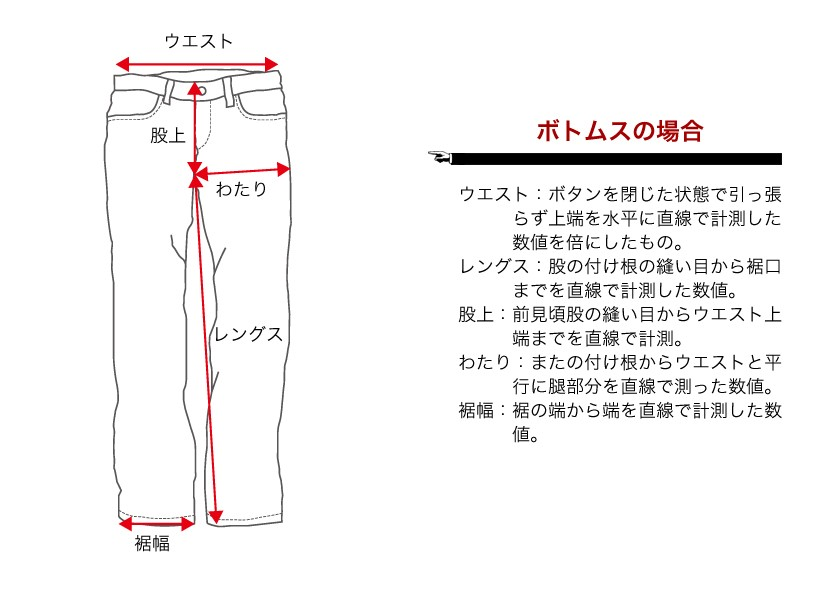 サイズの測定方法(ボトムス)
