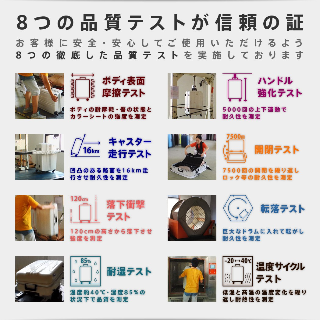 スーツケース 5022 8つの品質テスト