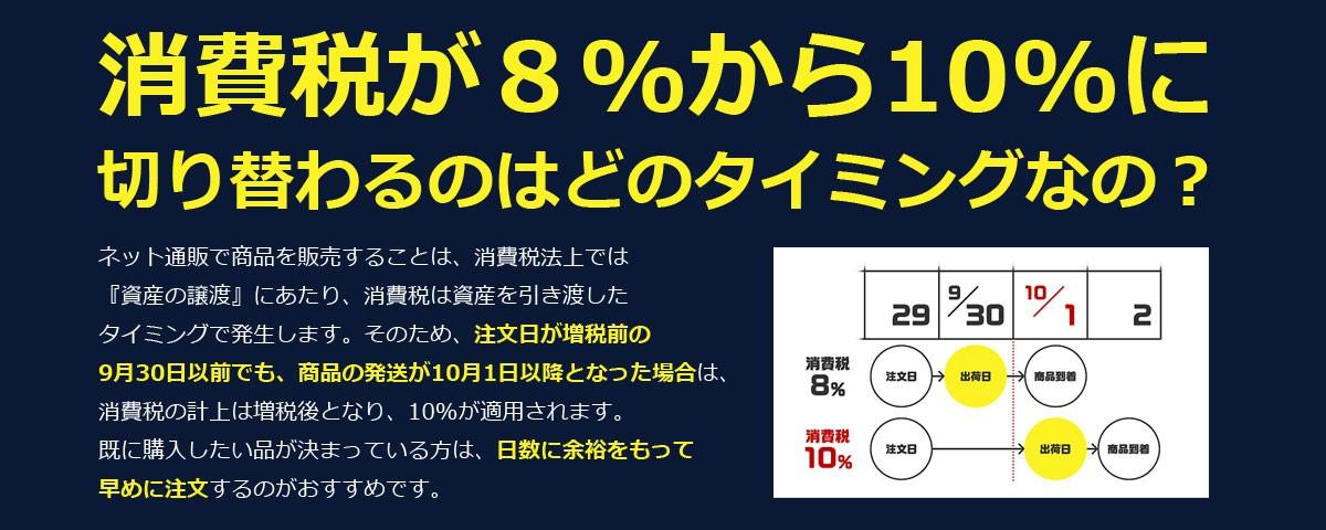 消費税率切替タイミング
