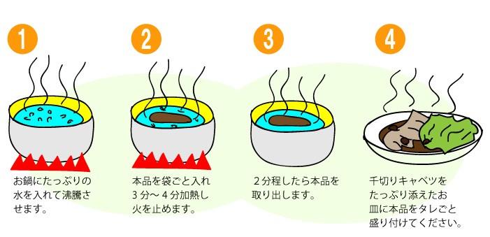 湯銭のやり方