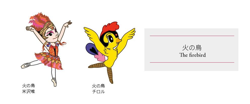 キャラクター紹介・く火の鳥