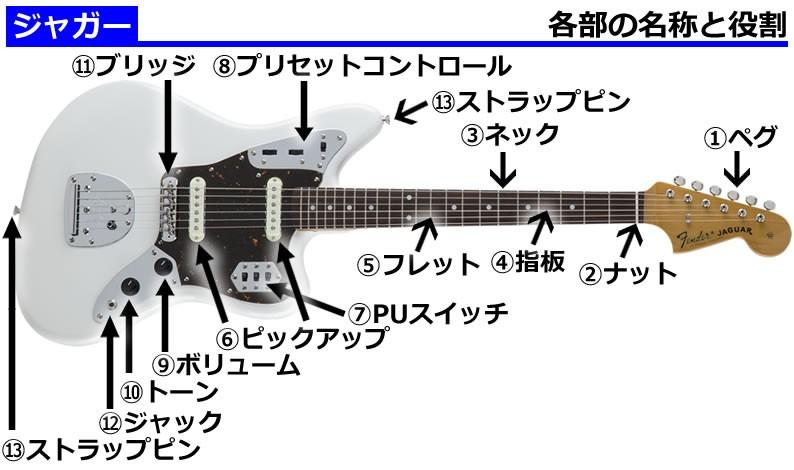 エレキギターの基礎知識ジャガー
