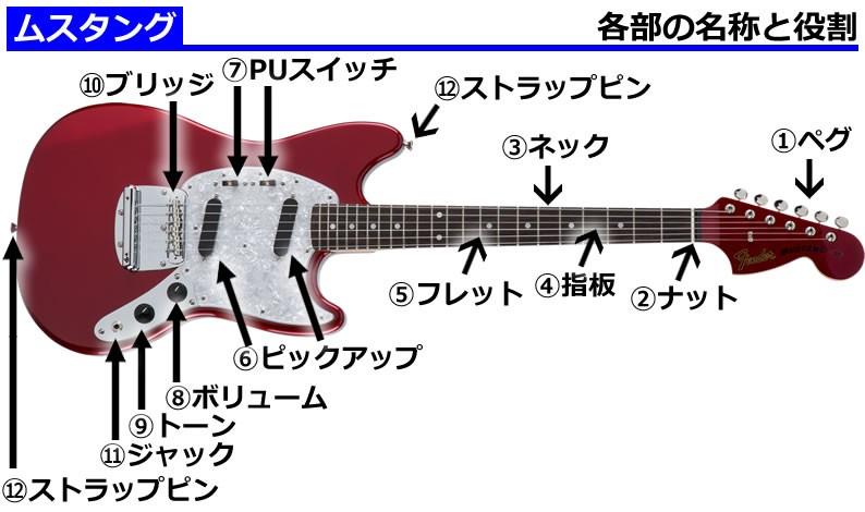 エレキギターの基礎知識ムスタング