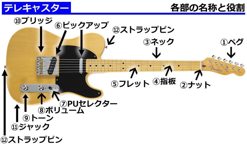 エレキギターの基礎知識テレキャスター
