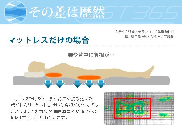 新構造エアーマットレス エアレスト365 シングル 100×200cm 高反発 マットレス 洗える 日本製 12600001