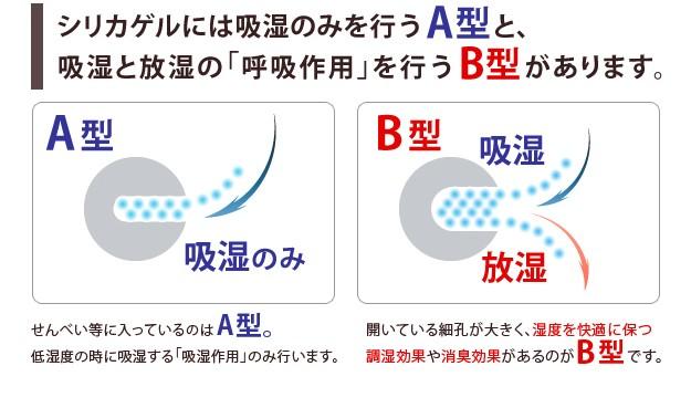 除湿シート 除湿マット 湿度調整マット 調湿くん クローゼットタイプ 5枚セット 洗える 71200007