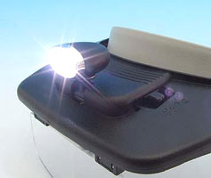 ライト付きヘッドルーペ