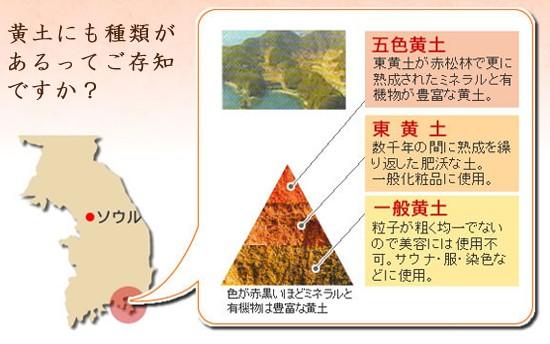 五色黄土石鹸に含まれる黄土は最上級の五色黄土です