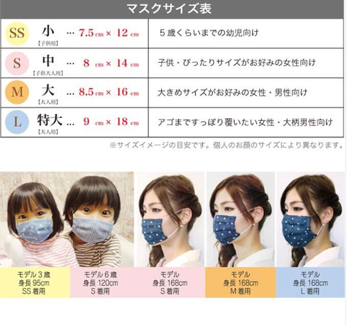 マスクサイズ1
