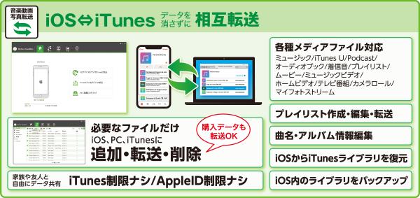 iOS⇔iTunesデータを消さずに相互転送
