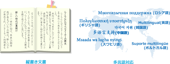 縦書き文書、多言語対応