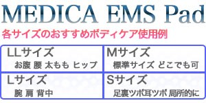 MEDICA EMS PAD オススメ使用例
