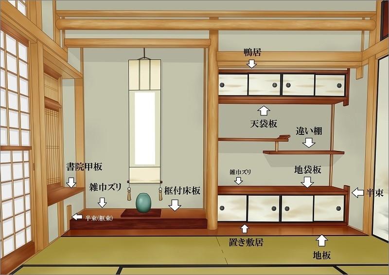 床の間 床の間セット ケヤキ 一段床セット910用 DIY - めいぼくや webshop