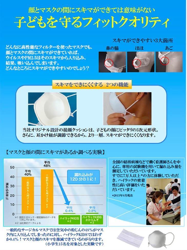 感染防止用マスク詳細01