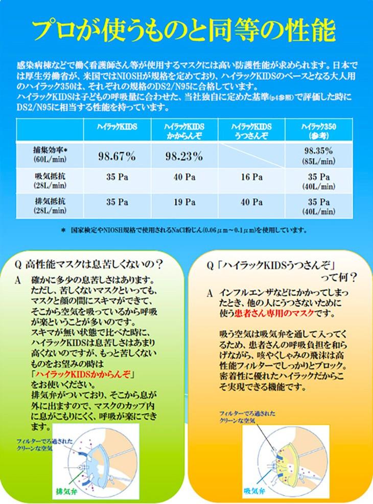 感染防止用マスク詳細02